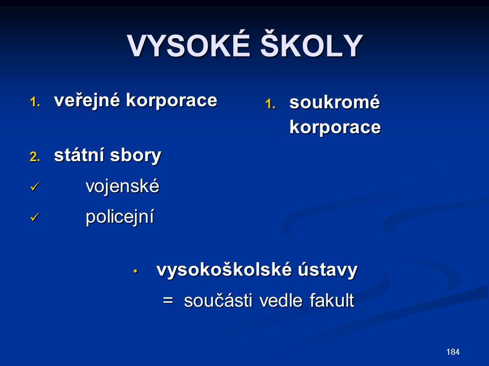 184 VYSOKÉ ŠKOLY 1. veřejné korporace 2. státní sbory vojenské vojenské policejní policejní 1.