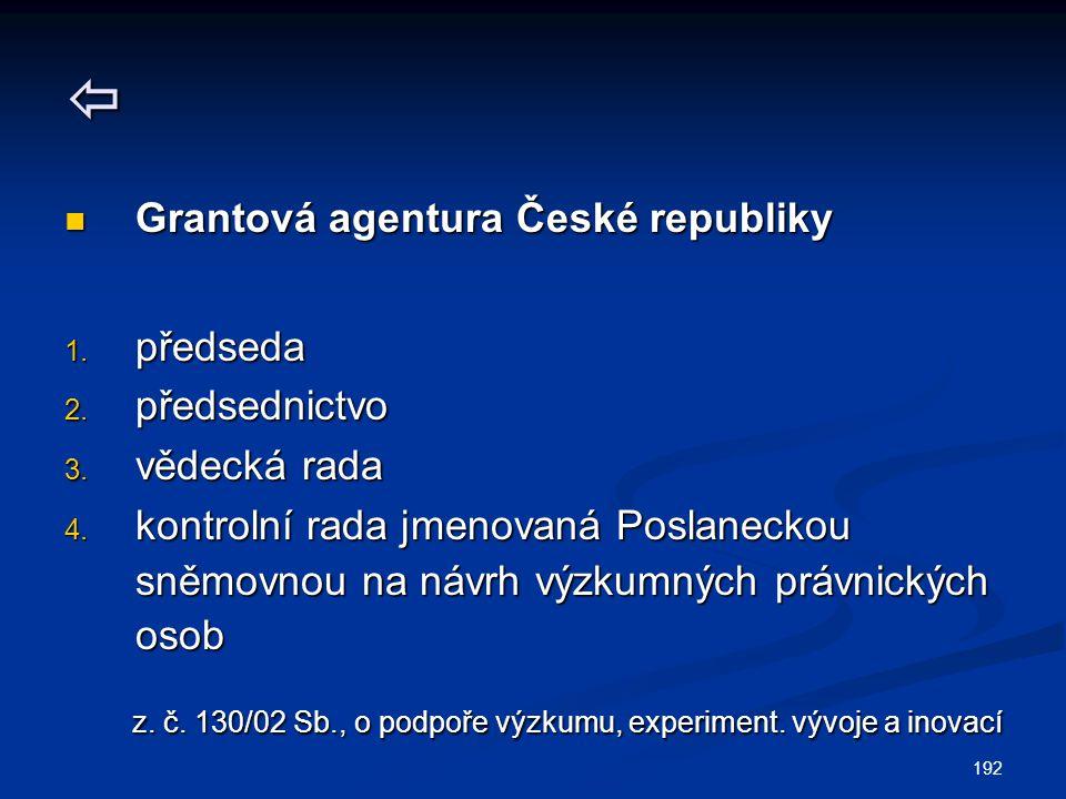 192  Grantová agentura České republiky Grantová agentura České republiky 1. předseda 2. předsednictvo 3. vědecká rada 4. kontrolní rada jmenovaná Pos