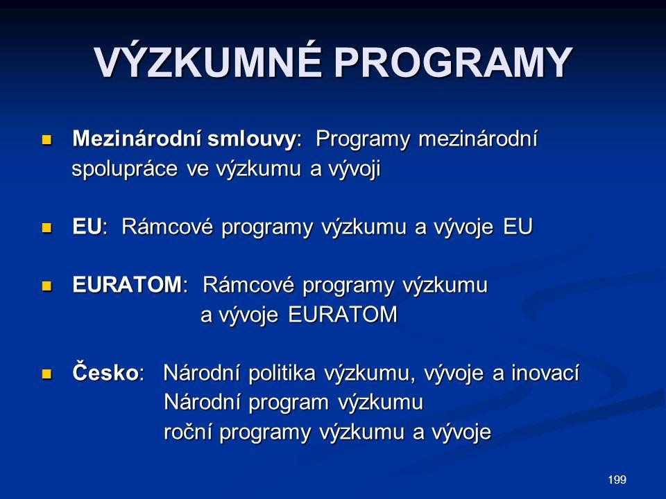 199 VÝZKUMNÉ PROGRAMY Mezinárodní smlouvy: Programy mezinárodní Mezinárodní smlouvy: Programy mezinárodní spolupráce ve výzkumu a vývoji spolupráce ve výzkumu a vývoji EU: Rámcové programy výzkumu a vývoje EU EU: Rámcové programy výzkumu a vývoje EU EURATOM: Rámcové programy výzkumu EURATOM: Rámcové programy výzkumu a vývoje EURATOM a vývoje EURATOM Česko: Národní politika výzkumu, vývoje a inovací Česko: Národní politika výzkumu, vývoje a inovací Národní program výzkumu Národní program výzkumu roční programy výzkumu a vývoje roční programy výzkumu a vývoje