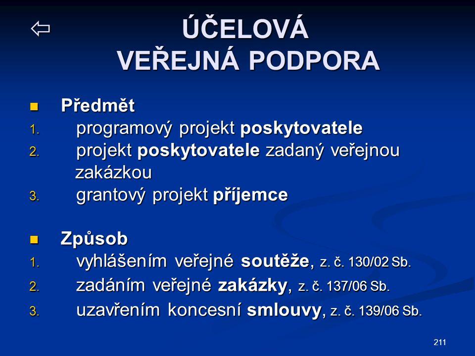 211  ÚČELOVÁ VEŘEJNÁ PODPORA Předmět Předmět 1. programový projekt poskytovatele 2.