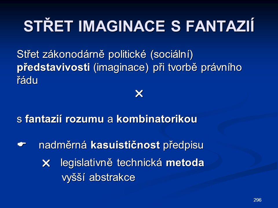 296 STŘET IMAGINACE S FANTAZIÍ Střet zákonodárně politické (sociální) představivosti (imaginace) při tvorbě právního řádu s fantazií rozumu a kombinatorikou  nadměrná kasuističnost předpisu  legislativně technická metoda  legislativně technická metoda vyšší abstrakce vyšší abstrakce