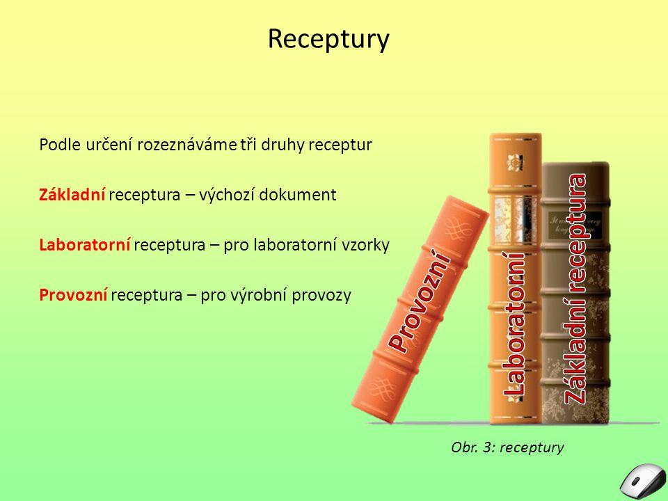 Receptury Podle určení rozeznáváme tři druhy receptur Základní receptura – výchozí dokument Laboratorní receptura – pro laboratorní vzorky Provozní re