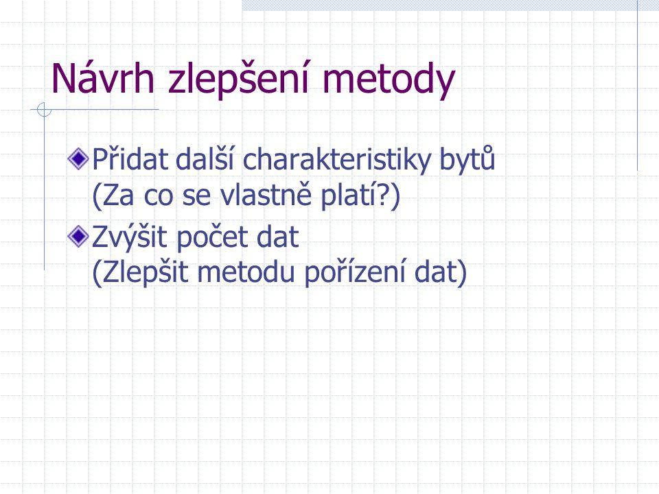 Návrh zlepšení metody Přidat další charakteristiky bytů (Za co se vlastně platí ) Zvýšit počet dat (Zlepšit metodu pořízení dat)