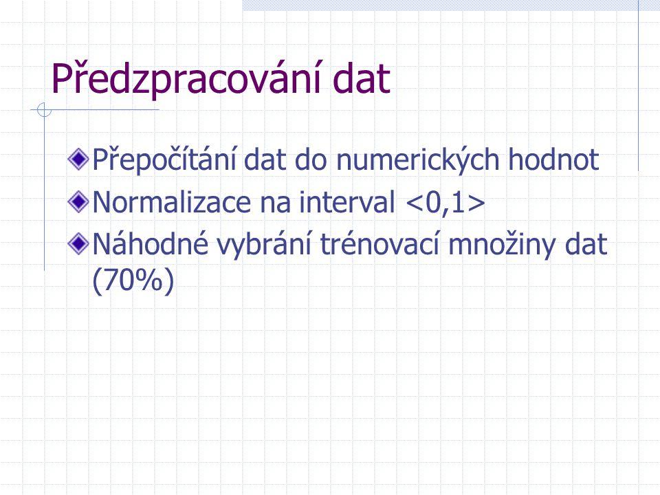 Předzpracování dat Přepočítání dat do numerických hodnot Normalizace na interval Náhodné vybrání trénovací množiny dat (70%)
