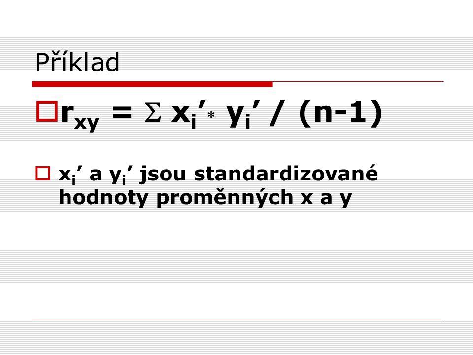 Příklad  r xy =  x i ' * y i ' / (n-1)  x i ' a y i ' jsou standardizované hodnoty proměnných x a y