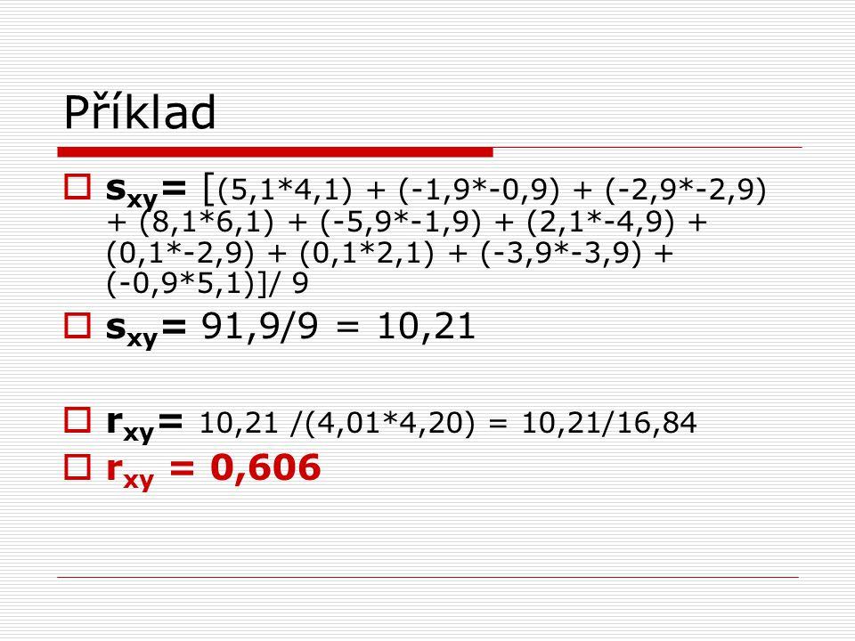  s xy = [ (5,1*4,1) + (-1,9*-0,9) + (-2,9*-2,9) + (8,1*6,1) + (-5,9*-1,9) + (2,1*-4,9) + (0,1*-2,9) + (0,1*2,1) + (-3,9*-3,9) + (-0,9*5,1)]/ 9  s xy = 91,9/9 = 10,21  r xy = 10,21 /(4,01*4,20) = 10,21/16,84  r xy = 0,606
