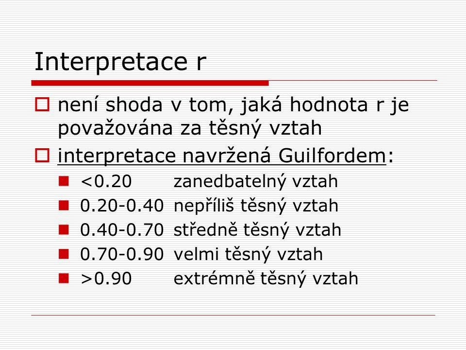 Interpretace r  není shoda v tom, jaká hodnota r je považována za těsný vztah  interpretace navržená Guilfordem: <0.20 zanedbatelný vztah 0.20-0.40nepříliš těsný vztah 0.40-0.70středně těsný vztah 0.70-0.90velmi těsný vztah >0.90extrémně těsný vztah