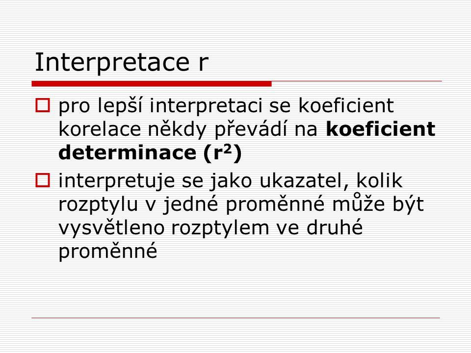 Interpretace r  pro lepší interpretaci se koeficient korelace někdy převádí na koeficient determinace (r 2 )  interpretuje se jako ukazatel, kolik rozptylu v jedné proměnné může být vysvětleno rozptylem ve druhé proměnné