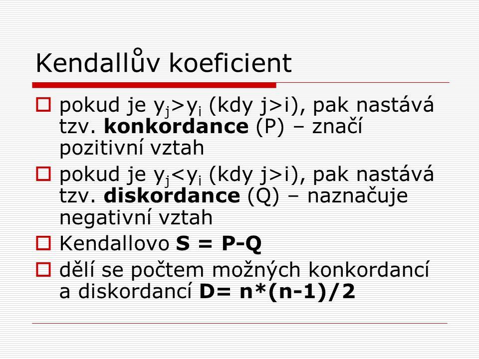Kendallův koeficient  pokud je y j >y i (kdy j>i), pak nastává tzv.