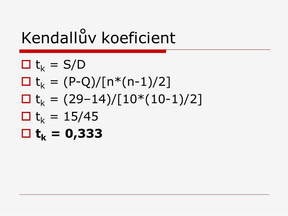  t k = S/D  t k = (P-Q)/[n*(n-1)/2]  t k = (29–14)/[10*(10-1)/2]  t k = 15/45  t k = 0,333