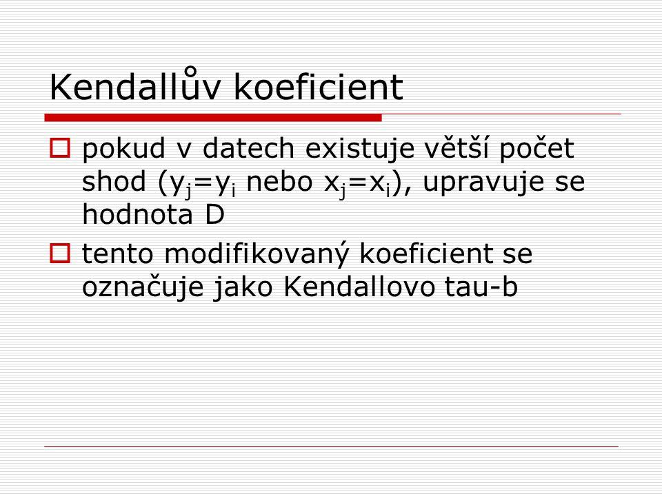 Kendallův koeficient  pokud v datech existuje větší počet shod (y j =y i nebo x j =x i ), upravuje se hodnota D  tento modifikovaný koeficient se označuje jako Kendallovo tau-b