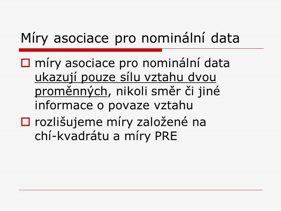 Míry asociace pro nominální data  míry asociace pro nominální data ukazují pouze sílu vztahu dvou proměnných, nikoli směr či jiné informace o povaze vztahu  rozlišujeme míry založené na chí-kvadrátu a míry PRE