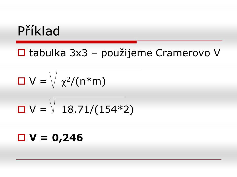 Příklad  tabulka 3x3 – použijeme Cramerovo V  V =  2 /(n*m)  V = 18.71/(154*2)  V = 0,246
