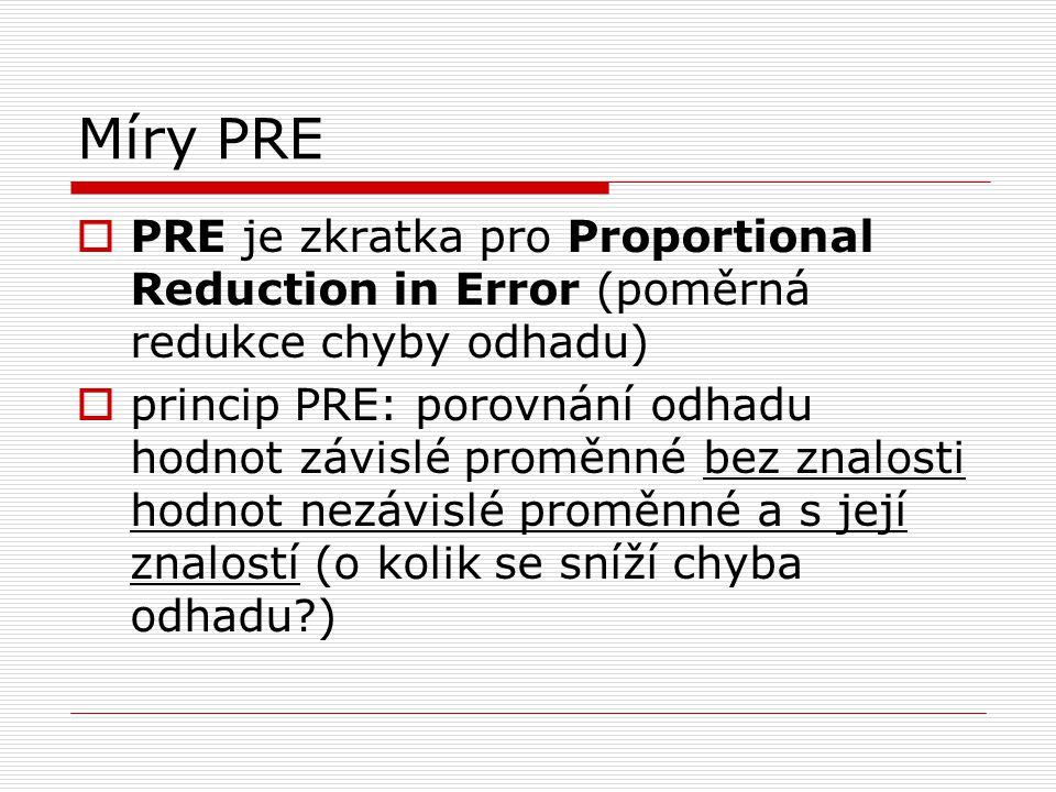 Míry PRE  PRE je zkratka pro Proportional Reduction in Error (poměrná redukce chyby odhadu)  princip PRE: porovnání odhadu hodnot závislé proměnné bez znalosti hodnot nezávislé proměnné a s její znalostí (o kolik se sníží chyba odhadu?)