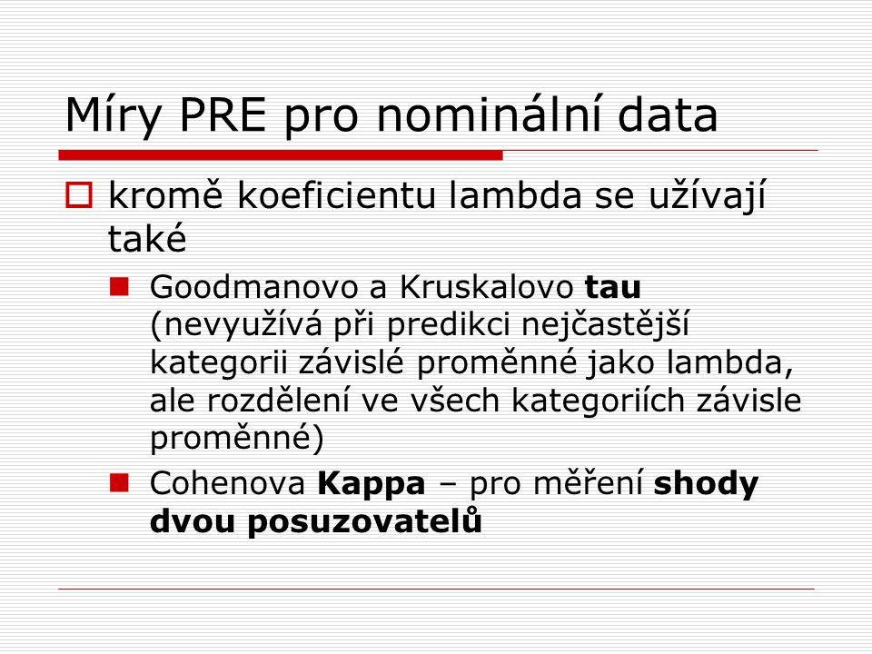 Míry PRE pro nominální data  kromě koeficientu lambda se užívají také Goodmanovo a Kruskalovo tau (nevyužívá při predikci nejčastější kategorii závislé proměnné jako lambda, ale rozdělení ve všech kategoriích závisle proměnné) Cohenova Kappa – pro měření shody dvou posuzovatelů