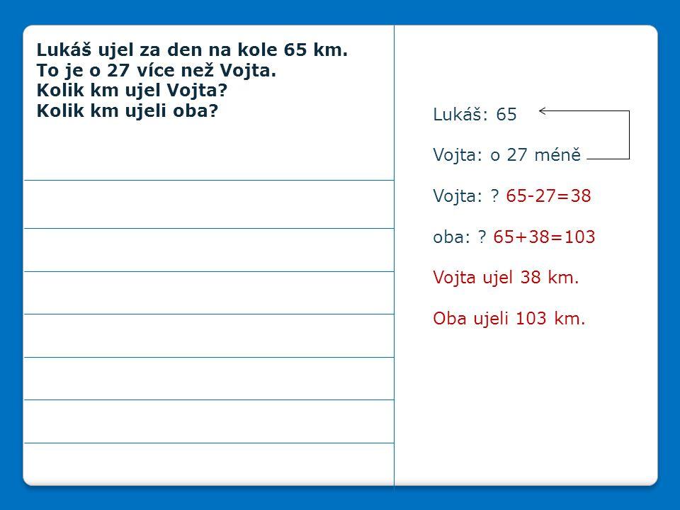 Lukáš ujel za den na kole 65 km. To je o 27 více než Vojta. Kolik km ujel Vojta? Kolik km ujeli oba? Lukáš: 65 Vojta: o 27 méně Vojta: ? 65-27=38 oba: