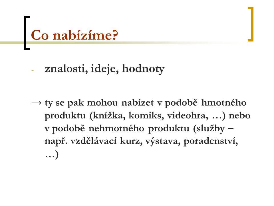 Další možnosti a odkazy  Vzdělávací nadace Jana Husa – Grant Husovy nadace http://www.vnjh.cz/grant-husovy-nadace/vyhlaseni  Nadace ČEZ – Podpora regionů http://www.nadacecez.cz/cs/uvod.html  Visegrad fund – small grants http://visegradfund.org/grants/small_grants/  Jihomoravské centrum pro mezinárodní mobilitu → Moravian Science Centrum Brno http://www.jcmm.cz/cz/science-centrum.html