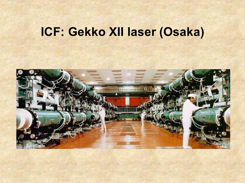 ICF: Gekko XII laser (Osaka)