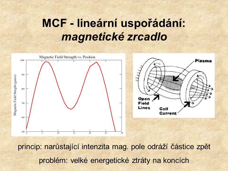 MCF - lineární uspořádání: magnetické zrcadlo princip: narůstající intenzita mag. pole odráží částice zpět problém: velké energetické ztráty na koncíc