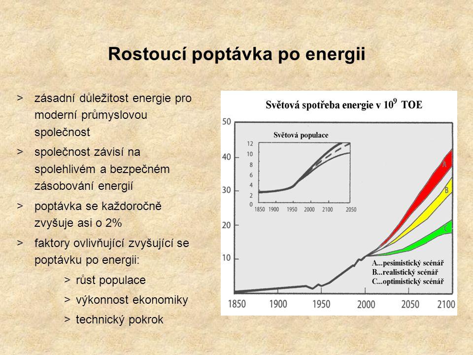 Rostoucí poptávka po energii >zásadní důležitost energie pro moderní průmyslovou společnost >společnost závisí na spolehlivém a bezpečném zásobování e