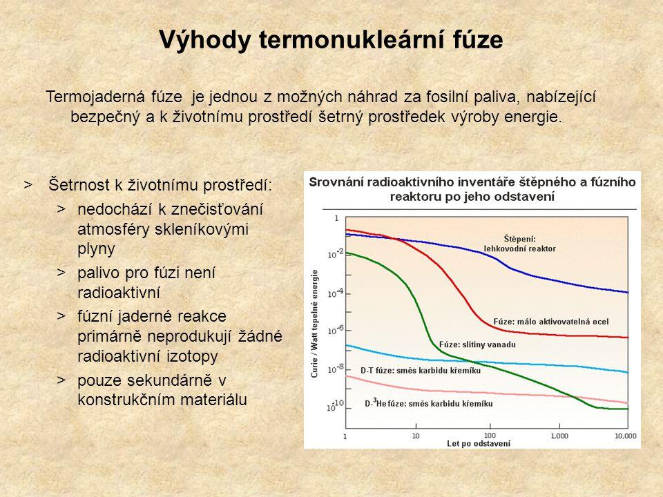 Princip jaderné fúze: E =  mc 2 >vazebná energie jádra je asi 10 000krát větší než vazebná energie elektronů v atomovém obalu >množství získané energie jsou výraznější při reakcích fúzních než při reakcích štěpných >štěpení: >uvolnění energie ~1-2 MeV na nukleon >vznik produktů, které jsou dlouhodobě vysoce radioaktivní >fúze >uvolnění energie ~ 4-6 MeV na nukleon >vznik 1-3 neradioaktivních částic