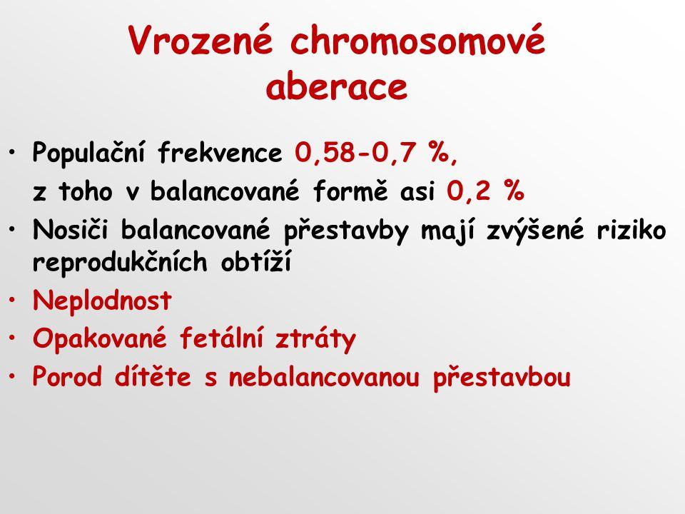 Vrozené chromosomové aberace Populační frekvence 0,58-0,7 %, z toho v balancované formě asi 0,2 % Nosiči balancované přestavby mají zvýšené riziko rep