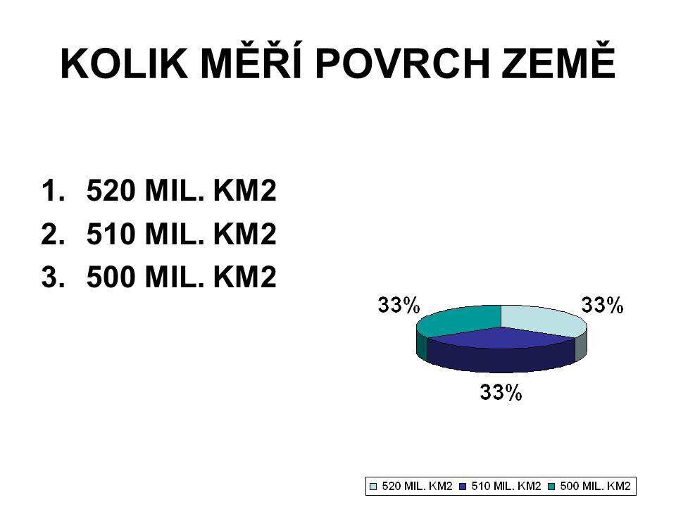 KOLIK MĚŘÍ POVRCH ZEMĚ 1.520 MIL. KM2 2.510 MIL. KM2 3.500 MIL. KM2
