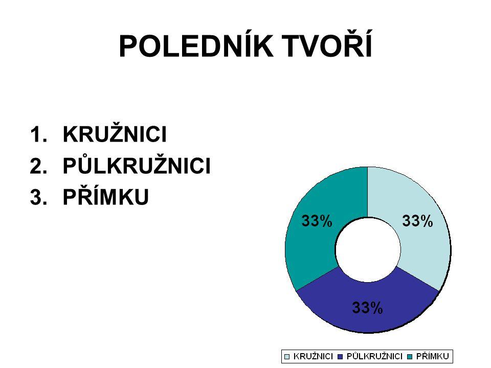 POLEDNÍK TVOŘÍ 1.KRUŽNICI 2.PŮLKRUŽNICI 3.PŘÍMKU