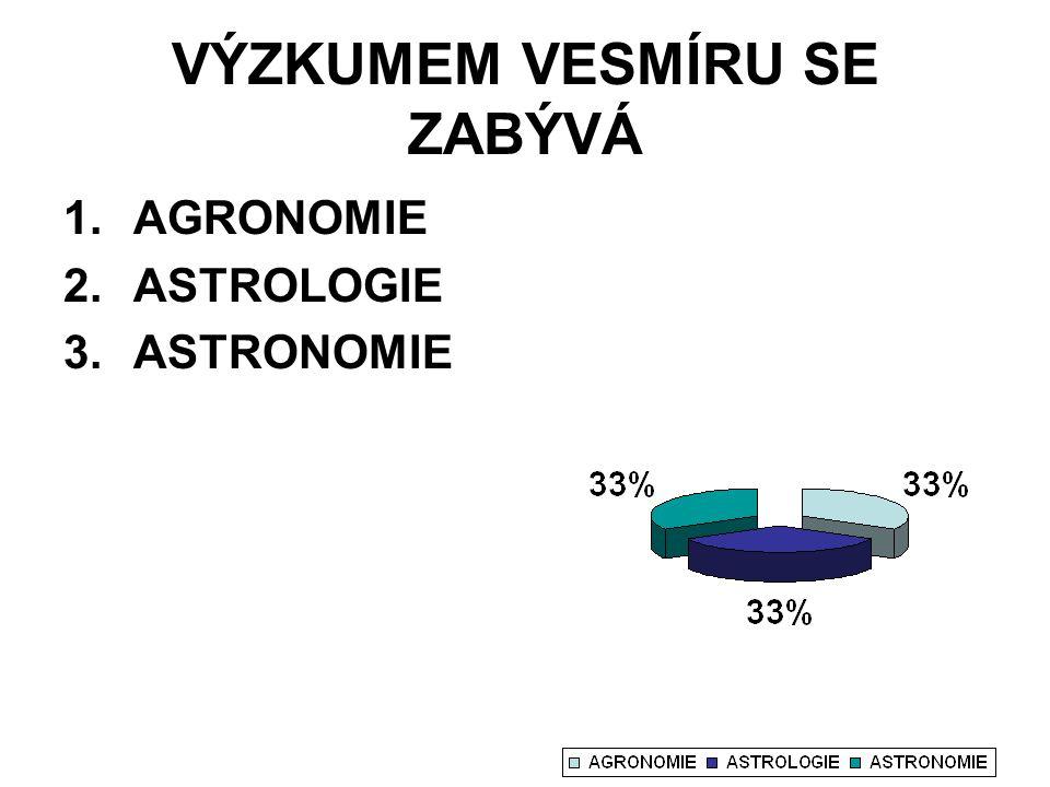 VÝZKUMEM VESMÍRU SE ZABÝVÁ 1.AGRONOMIE 2.ASTROLOGIE 3.ASTRONOMIE