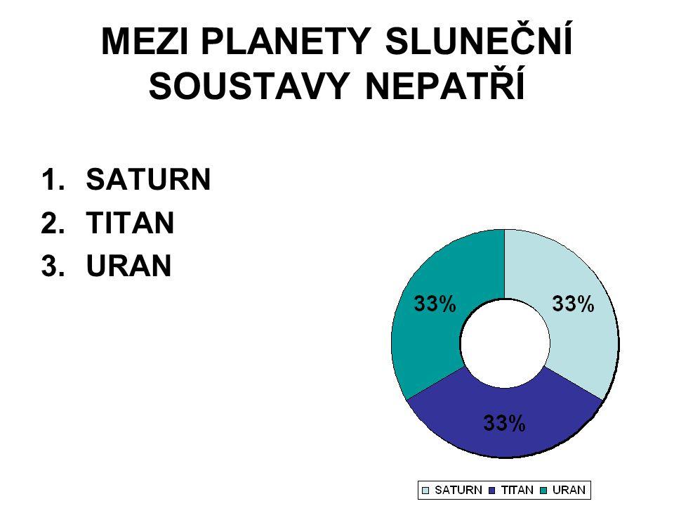 MEZI PLANETY SLUNEČNÍ SOUSTAVY NEPATŘÍ 1.SATURN 2.TITAN 3.URAN