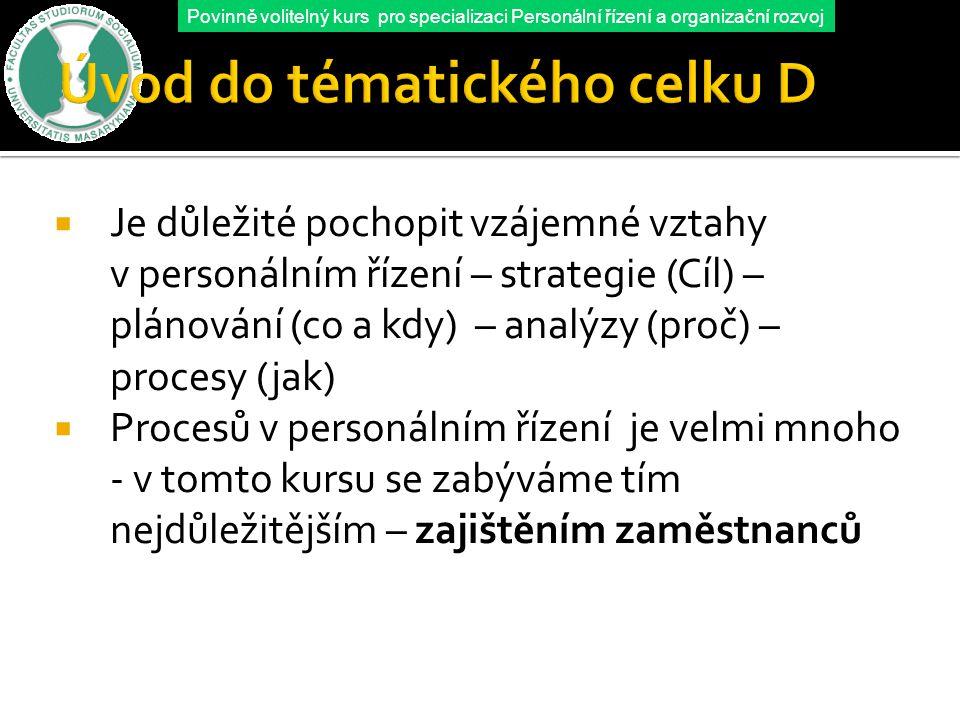 Povinně volitelný kurs pro specializaci Personální řízení a organizační rozvoj  J.