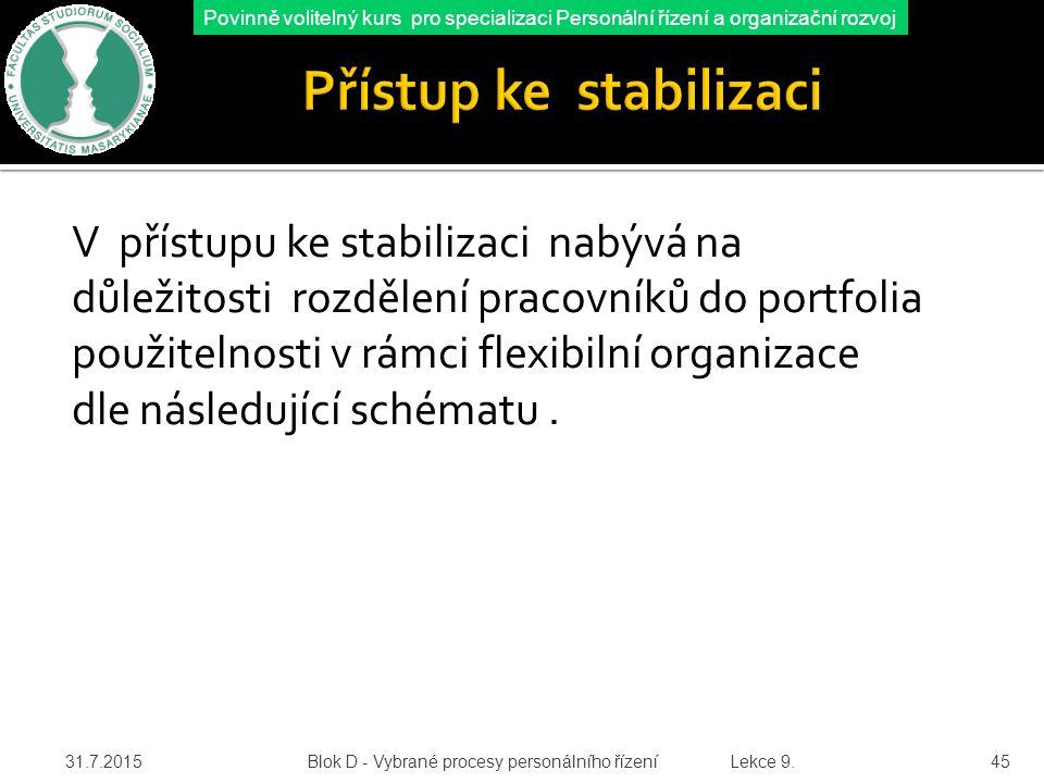 Povinně volitelný kurs pro specializaci Personální řízení a organizační rozvoj Kdy stabilizovat .