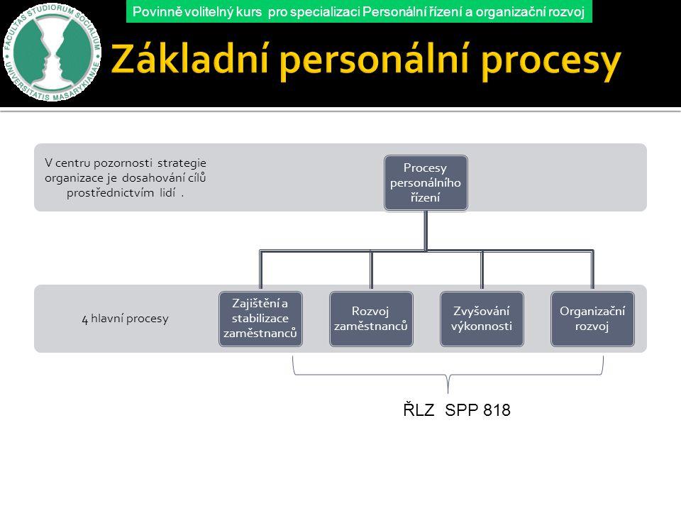 Povinně volitelný kurs pro specializaci Personální řízení a organizační rozvoj Po prostudování tohoto tématu byste měli být schopni: 1.