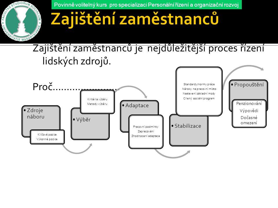 Povinně volitelný kurs pro specializaci Personální řízení a organizační rozvoj ŘLZ SPP 818