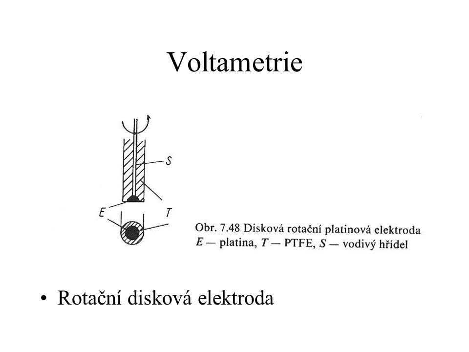 Voltametrie Rotační disková elektroda