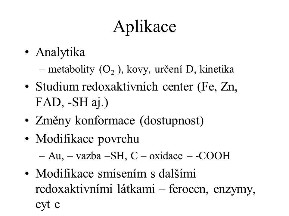 Aplikace Analytika –metabolity (O 2 ), kovy, určení D, kinetika Studium redoxaktivních center (Fe, Zn, FAD, -SH aj.) Změny konformace (dostupnost) Mod