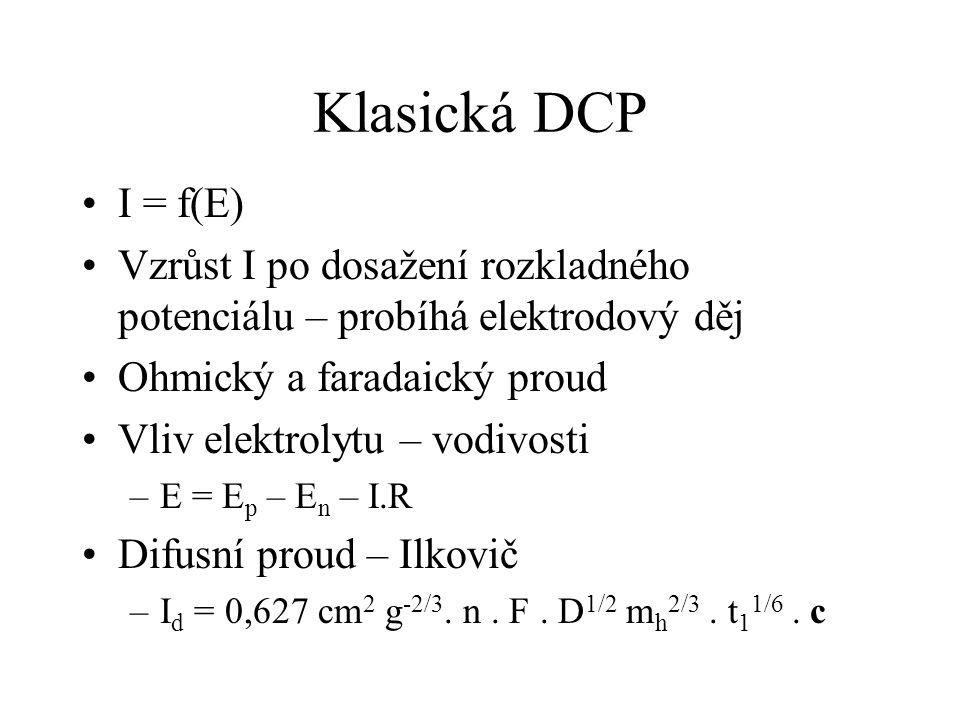 Klasická DCP I = f(E) Vzrůst I po dosažení rozkladného potenciálu – probíhá elektrodový děj Ohmický a faradaický proud Vliv elektrolytu – vodivosti –E