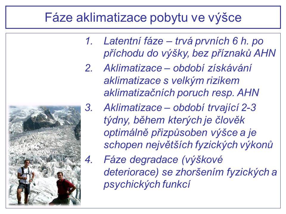 1.Latentní fáze – trvá prvních 6 h. po příchodu do výšky, bez příznaků AHN 2.Aklimatizace – období získávání aklimatizace s velkým rizikem aklimatizač