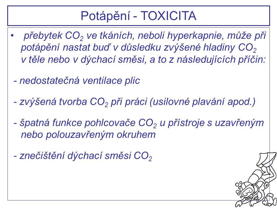 přebytek CO 2 ve tkáních, neboli hyperkapnie, může při potápění nastat buď v důsledku zvýšené hladiny CO 2 v těle nebo v dýchací směsi, a to z následu