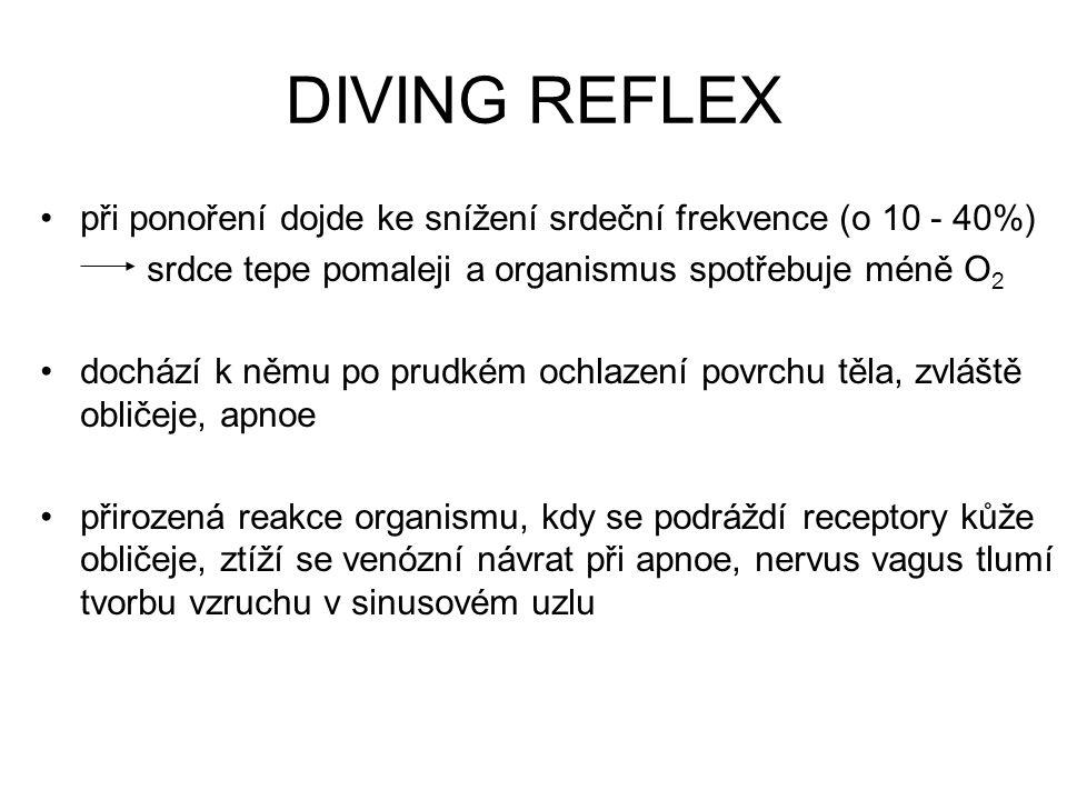 DIVING REFLEX při ponoření dojde ke snížení srdeční frekvence (o 10 - 40%) srdce tepe pomaleji a organismus spotřebuje méně O 2 dochází k němu po prud