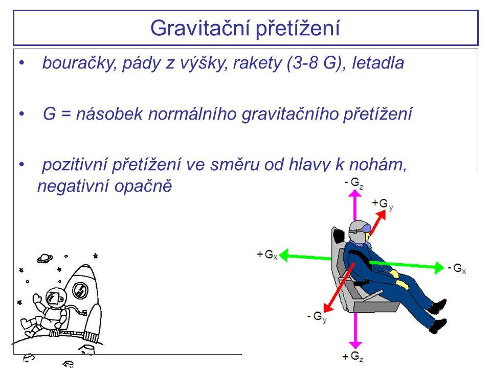 bouračky, pády z výšky, rakety (3-8 G), letadla G = násobek normálního gravitačního přetížení pozitivní přetížení ve směru od hlavy k nohám, negativní