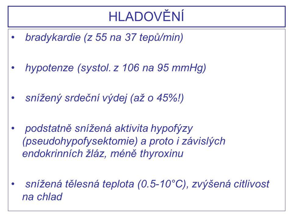 bradykardie (z 55 na 37 tepů/min) hypotenze (systol. z 106 na 95 mmHg) snížený srdeční výdej (až o 45%!) podstatně snížená aktivita hypofýzy (pseudohy