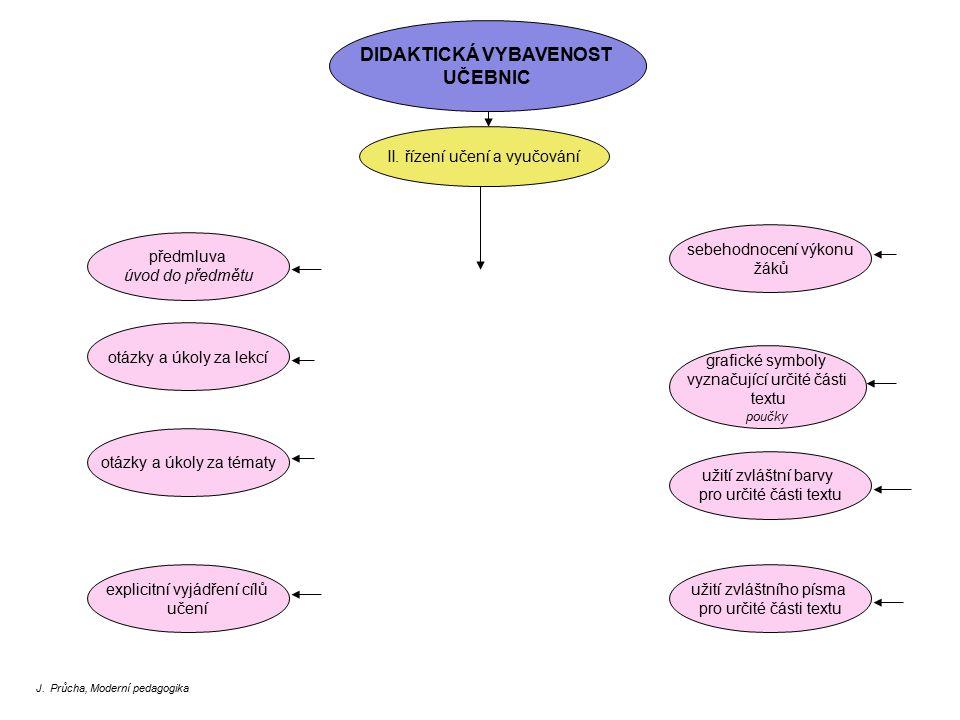 II. řízení učení a vyučování DIDAKTICKÁ VYBAVENOST UČEBNIC předmluva úvod do předmětu otázky a úkoly za lekcí otázky a úkoly za tématy explicitní vyjá