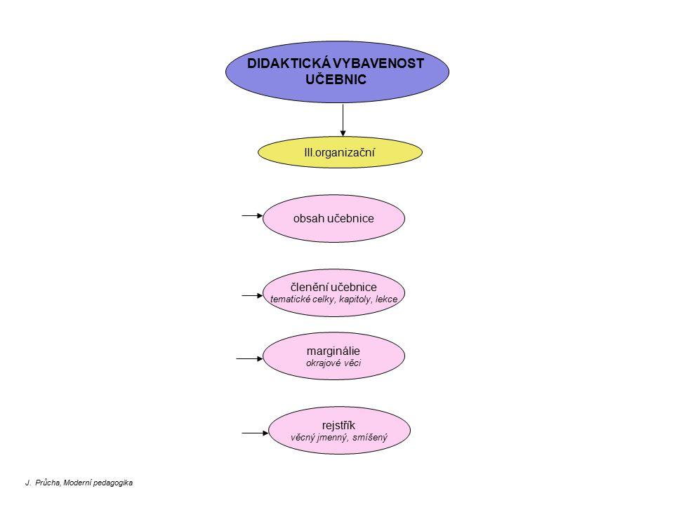 III.organizační DIDAKTICKÁ VYBAVENOST UČEBNIC obsah učebnice členění učebnice tematické celky, kapitoly, lekce rejstřík věcný jmenný, smíšený marginál