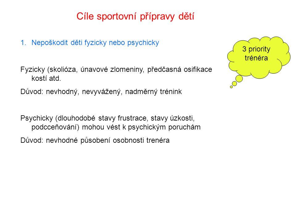 Cíle sportovní přípravy dětí 3 priority trénéra 2.