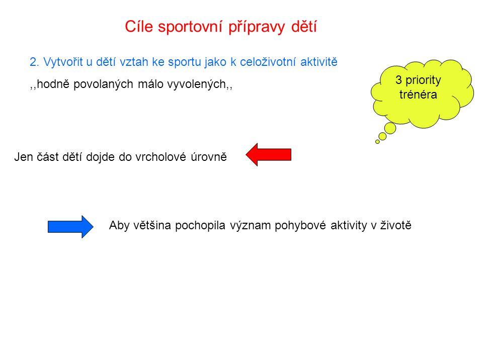 Cíle sportovní přípravy dětí 3 priority trénéra 3.