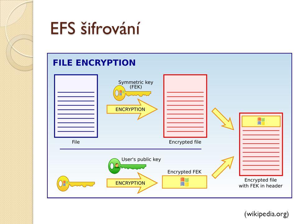 EFS dešifrování (wikipedia.org)