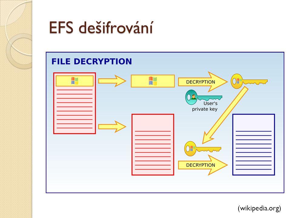 Recovery agent K šifrovanému souboru může přistupovat souběžně více uživatelů (sdílení šifrovaných souborů) Obvykle je vhodné toto sdílení vynutit (možnost záchrany dat i v případě zapomenutí hesla nebo odchodu zaměstnance) – zde přichází na řadu agenti obnovení (recovery agents) ◦ Gpedit.msc: Computer Settings – Windows Settings – Security Settings – Public Key Policies – Encrypting File System – Add Data Recovery Agent ◦ Vytvoření certifikátu agenta obnovení: cipher /r:path ◦ Agenti obnovení mohou obnovit pouze soubory vytvořené nebo modifikované po jejich přiřazení do GPO