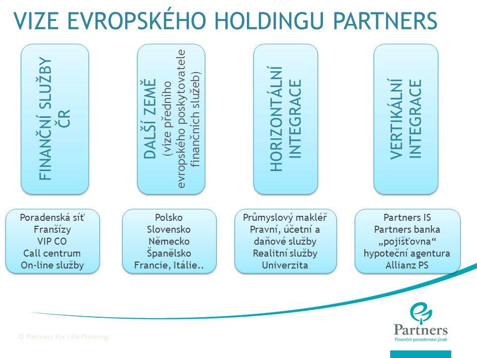 © Partners For Life Planning VIZE EVROPSKÉHO HOLDINGU PARTNERS FINANČNÍ SLUŽBY ČR DALŠÍ ZEMĚ (vize předního evropského poskytovatele finančních služeb) DALŠÍ ZEMĚ (vize předního evropského poskytovatele finančních služeb) HORIZONTÁLNÍ INTEGRACE VERTIKÁLNÍ INTEGRACE Poradenská síť Franšízy VIP CO Call centrum On-line služby Poradenská síť Franšízy VIP CO Call centrum On-line služby Polsko Slovensko Německo Španělsko Francie, Itálie..