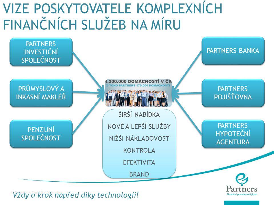 © Partners For Life Planning VIZE POSKYTOVATELE KOMPLEXNÍCH FINANČNÍCH SLUŽEB NA MÍRU Vždy o krok napřed díky technologii! ŠIRŠÍ NABÍDKA NOVÉ A LEPŠÍ